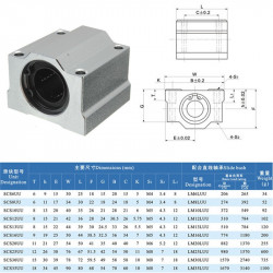 Linear bearing sliders SC10UU
