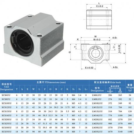SC10UU rodamiento lineal en soporte de aluminio