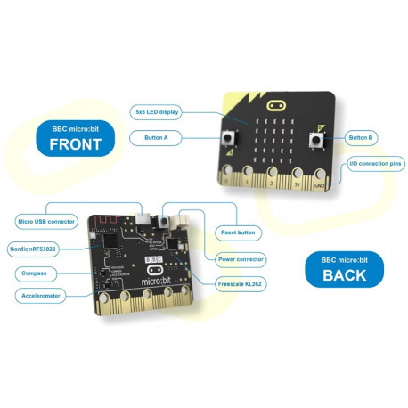 BBC Placa Micro:Bit - Controlador con cable