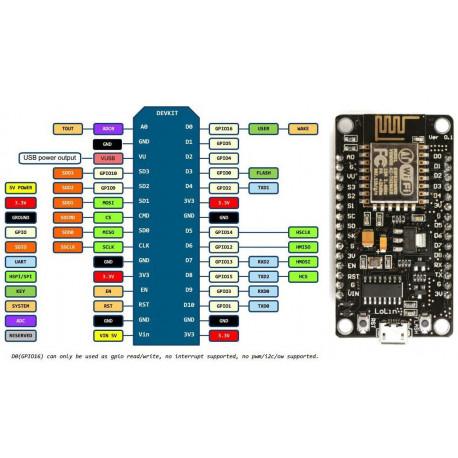 Módulo Wireless CH340 NodeMcu V3 ESP8266 Lua WIFI